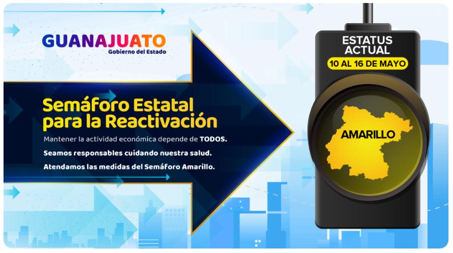 Semáforo Estatal para la Reactivación Económica del Estado de Guanajuato